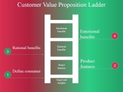 Customer Value Proposition Ladder Ppt PowerPoint Presentation File Background Image