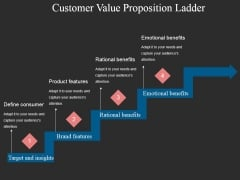 Customer Value Proposition Ladder Ppt PowerPoint Presentation Pictures Rules