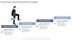 Customer Value Proposition Ladder Startup Business Strategy Ppt Model Gridlines PDF