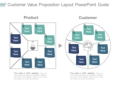 Customer Value Proposition Layout Powerpoint Guide