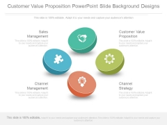 Customer Value Proposition Powerpoint Slide Background Designs