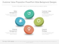 Customer Value Proposition Powerpoint Slide Background Designs
