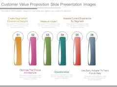 Customer Value Proposition Slide Presentation Images