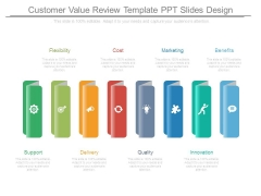 Customer Value Review Template Ppt Slides Design