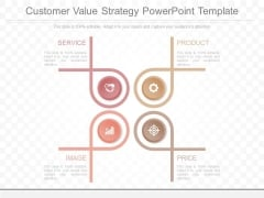 Customer Value Strategy Powerpoint Template
