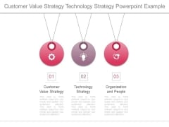 Customer Value Strategy Technology Strategy Powerpoint Example