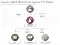 Customers Bank Management Example Ppt Design