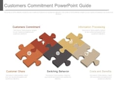 Customers Commitment Powerpoint Guide