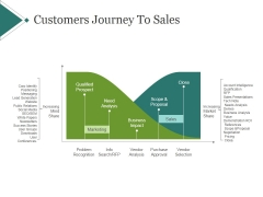 Customers Journey To Sales Ppt PowerPoint Presentation Templates