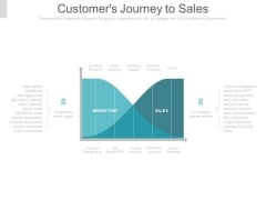 Customers Journey To Sales Ppt Slides