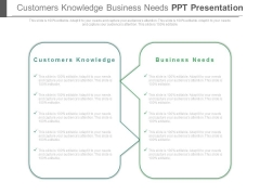 Customers Knowledge Business Needs Ppt Presentation