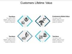 Customers Lifetime Value Ppt PowerPoint Presentation Slides Model Cpb
