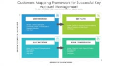 Customers Mapping Framework For Successful Key Account Management Ppt PowerPoint Presentation Pictures Gallery PDF