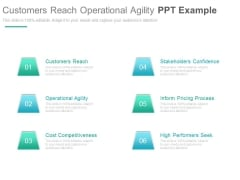 Customers Reach Operational Agility Ppt Example