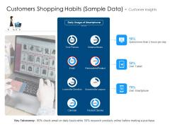 Customers Shopping Habits Sample Data Customer Insights Elements PDF