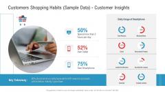 Customers Shopping Habits Sample Data Customer Insights Ppt Gallery Mockup PDF