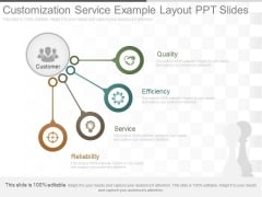 Customization Service Example Layout Ppt Slides