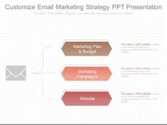 Customize Email Marketing Strategy Ppt Presentation