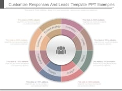 Customize Responses And Leads Template Ppt Examples