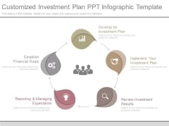 Customized Investment Plan Ppt Infographic Template