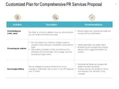 Customized Plan For Comprehensive PR Services Proposal Ppt PowerPoint Presentation Model Layouts