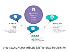 Cyber Security Analysis To Enable Safe Technology Transformation Ppt PowerPoint Presentation Visual Aids Styles PDF