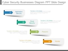 Cyber Security Businesses Diagram Ppt Slide Design