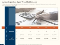 Cyber Security For Your Organization Amount Spent On Cyber Fraud Settlements Ppt File Elements PDF