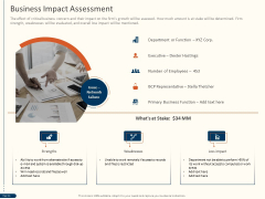 Cyber Security For Your Organization Business Impact Assessment Ppt Icon Designs PDF