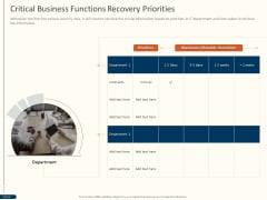 Cyber Security For Your Organization Critical Business Functions Recovery Priorities Ppt Inspiration Slide PDF