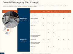 Cyber Security For Your Organization Essential Contingency Plan Strategies Ppt Layouts Vector PDF