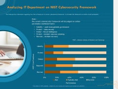 Cyber Security Implementation Framework Analyzing IT Department On NIST Cybersecurity Framework Topics PDF