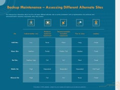Cyber Security Implementation Framework Backup Maintenance Assessing Different Alternate Sites Structure PDF