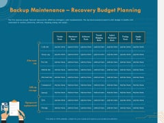 Cyber Security Implementation Framework Backup Maintenance Recovery Budget Planning Clipart PDF