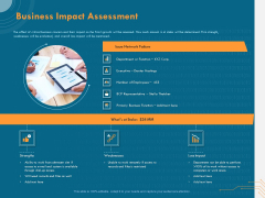 Cyber Security Implementation Framework Business Impact Assessment Ppt PowerPoint Presentation Layouts Visuals PDF