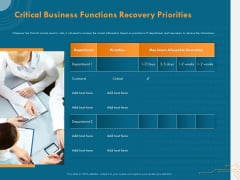 Cyber Security Implementation Framework Critical Business Functions Recovery Priorities Elements PDF