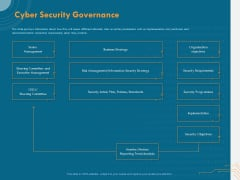 Cyber Security Implementation Framework Cyber Security Governance Ppt PowerPoint Presentation Layouts Master Slide PDF