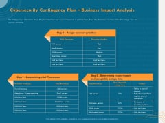 Cyber Security Implementation Framework Cybersecurity Contingency Plan Business Impact Analysis Icons PDF