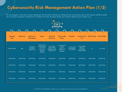 Cyber Security Implementation Framework Cybersecurity Risk Management Action Plan Potential Diagrams PDF