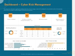 Cyber Security Implementation Framework Dashboard Cyber Risk Management Ppt Outline Structure PDF