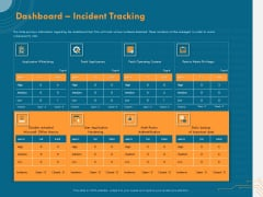 Cyber Security Implementation Framework Dashboard Incident Tracking Ppt Styles Topics PDF