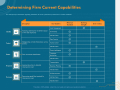 Cyber Security Implementation Framework Determining Firm Current Capabilities Ppt Outline Shapes PDF
