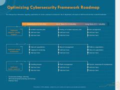 Cyber Security Implementation Framework Optimizing Cybersecurity Framework Roadmap Ppt Outline Background PDF