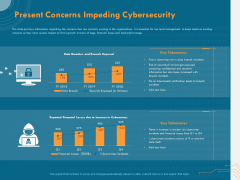 Cyber Security Implementation Framework Present Concerns Impeding Cybersecurity Clipart PDF