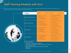 Cyber Security Implementation Framework Staff Training Schedule With Cost Ppt PowerPoint Presentation Pictures Slideshow PDF