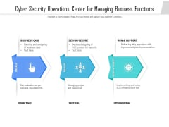 Cyber Security Operations Center For Managing Business Functions Ppt Show Layouts PDF