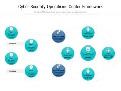 Cyber Security Operations Center Framework Ppt Styles Portfolio PDF
