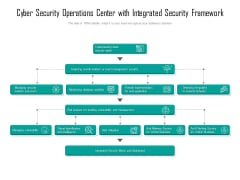 Cyber Security Operations Center With Integrated Security Framework Ppt Gallery Graphics Design PDF