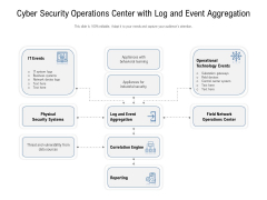 Cyber Security Operations Center With Log And Event Aggregation Ppt Infographic Template Tips PDF