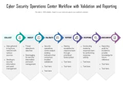 Cyber Security Operations Center Workflow With Validation And Reporting Ppt Icon Background Designs PDF